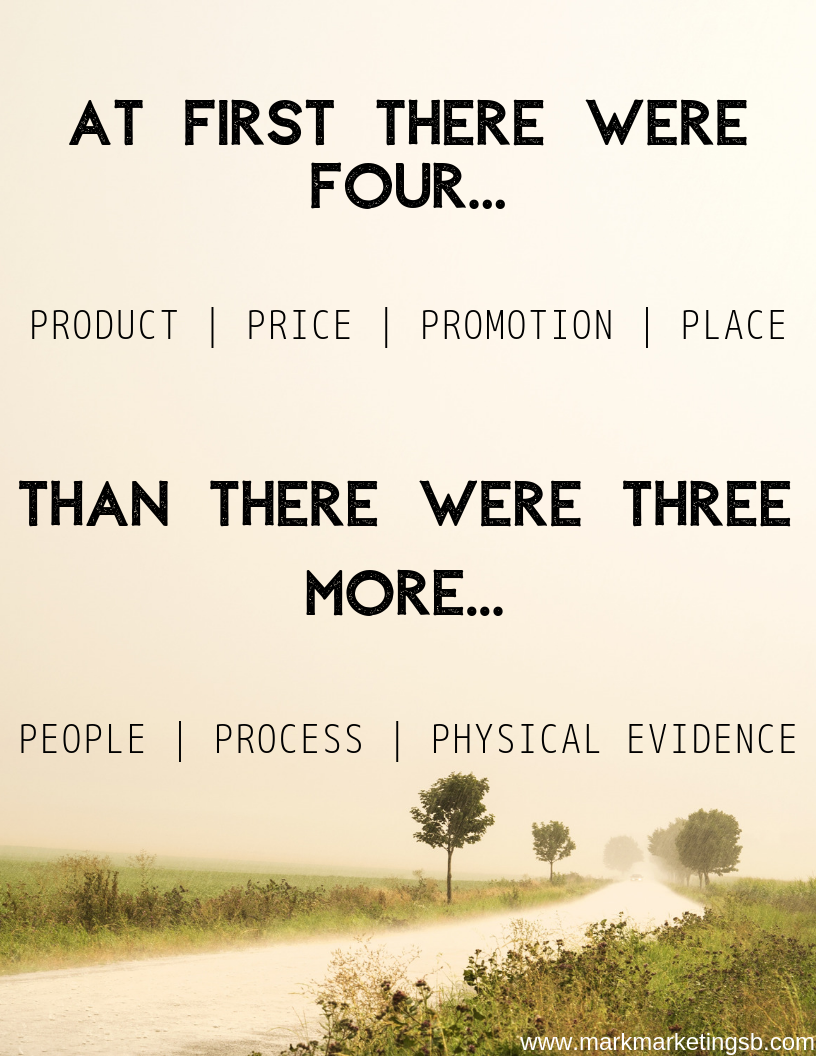 The 7 P's of the marketing mix explained.